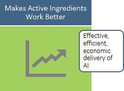 Makes Active Ingredients Work Better